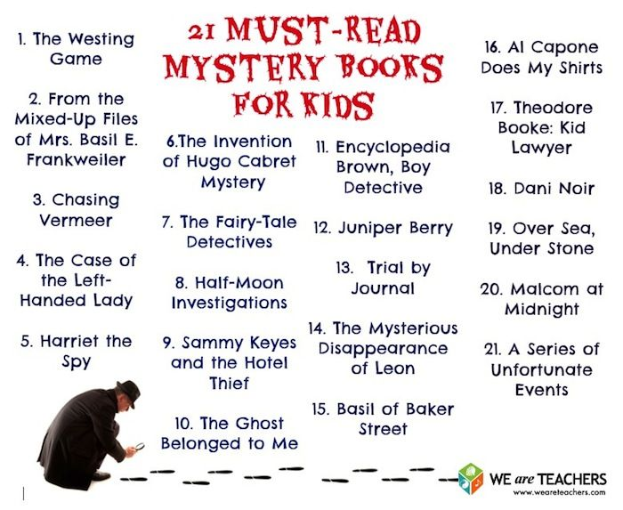 21 Must-Read Mystery Books for Kids (list via WeAreTeachers)   Our correction: #17 Theodore BOONE: Kid Lawyer... Additional suggestions from BCPL staff: Three Times Lucky by Sheila Turnage, Griff Carver: Hallway Patrol by Jim Krieg, Holes by Louis Sachar, Shakespeare's Secret by Elise Broach, The Mysterious Benedict Society by Trenton Lee Stewart, The London Eye Mystery by Siobhan Dowd