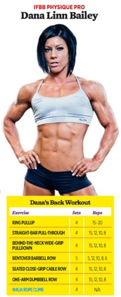 Must-try move for... A STRONG, BEAUTIFUL BACK Muscle and Fitness Hers