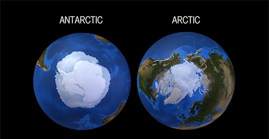 Μιλώντας για τον χειμώνα ,το κρύο , την παγωνιά , δεν θα μπορούσαμε να αγνοήσουμε και τους τόπους πάνω στη γη στους οποίους επικρατεί...