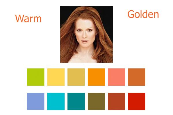 How to Create the Perfect Wardrobe – Part 1 All About Colour
