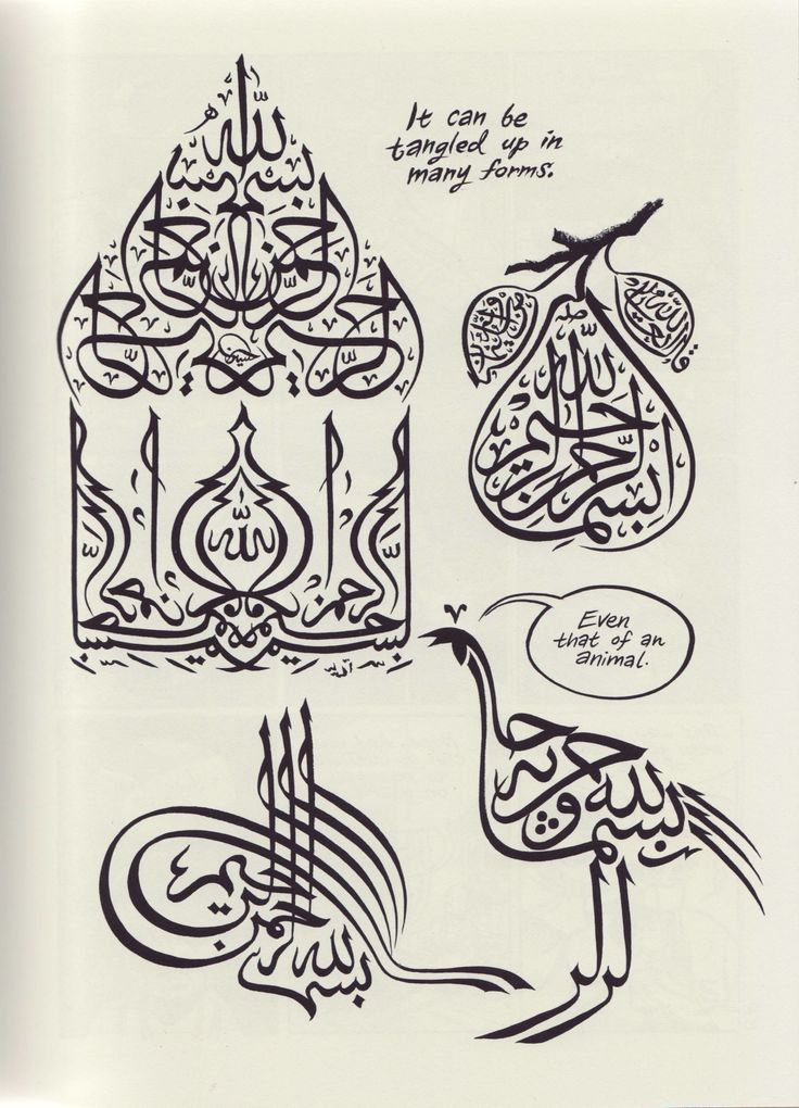 Basmalah Calligraphy in Different Shapes