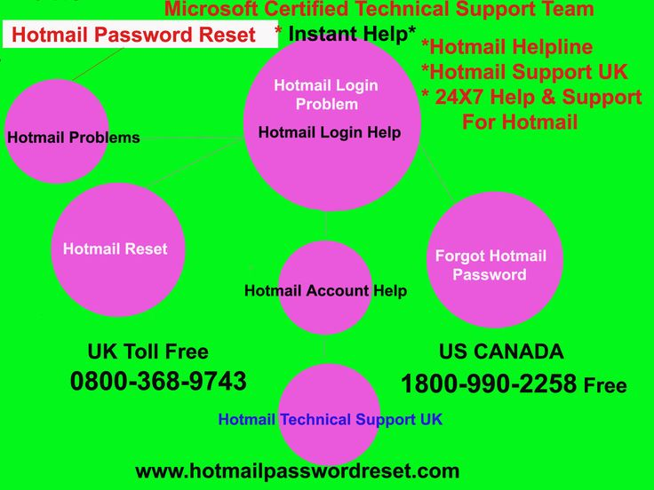 Can you irritated from Hotmail Problems on their Hotmail account ? Then, Hotmail Login Help comes with Hotmail Support package like Hotmail Reset, Hotmail Helpline etc and easily resolve their Hotmail issues by Hotmail Password Reset.http://www.hotmailpasswordreset.com/hotmail-problems.html