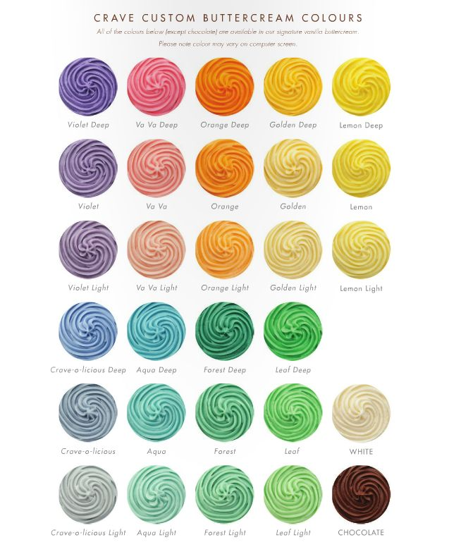 Cake Decorating Frosting Colors : 37 best images about Buttercream Color Chart on Pinterest ...