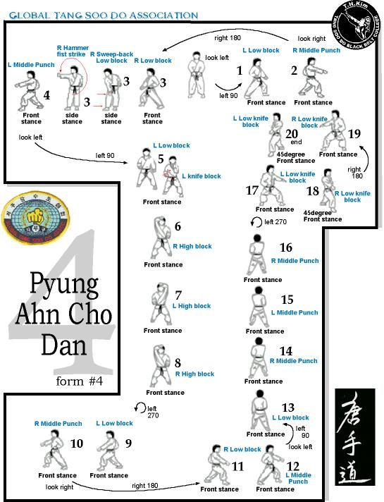 Tang Soo Do Forms Diagrams Aprilaire Humidifier Wiring Diagram Pyung Ahn Cho Dan Green Belt Form Destination Black Martial Arts