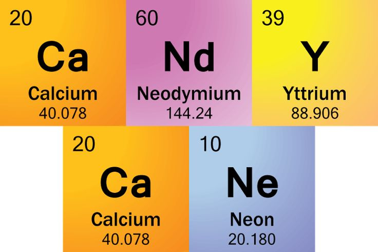 List Of Words Made From Periodic Table Elements Link Http