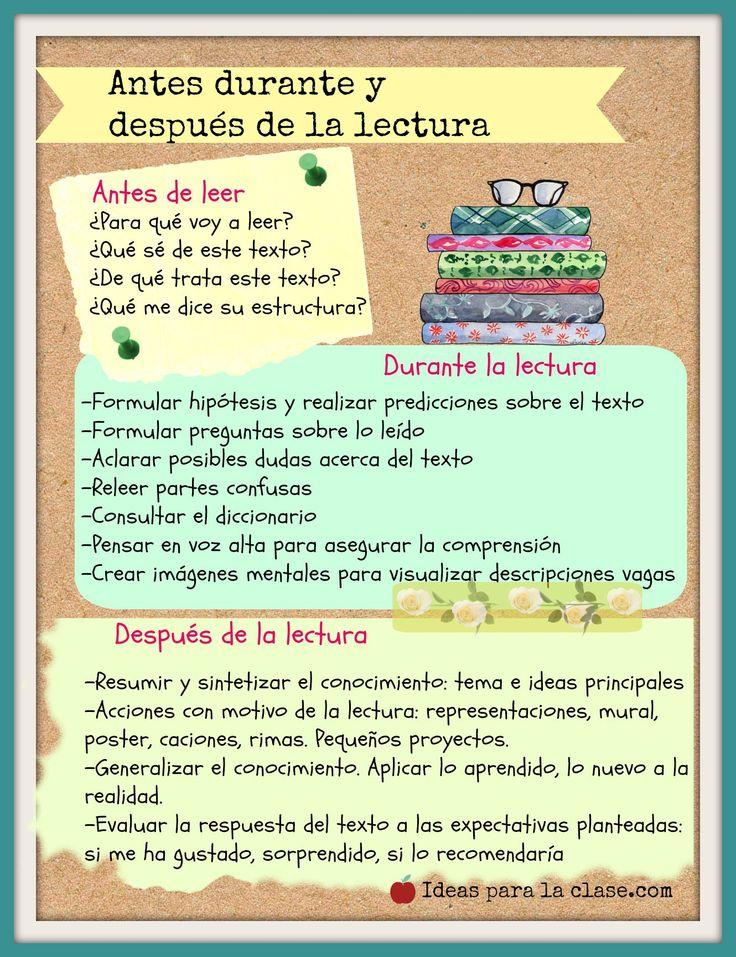 Portafolio de experiencias en la clase de español para Middle School.