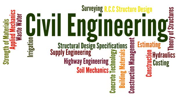 Civil Engineering and Civil Engineers