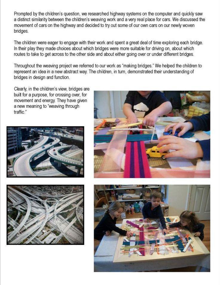 inquiry, research, creative arts, play, constructing knowledge- Garden Gate Child Development Center