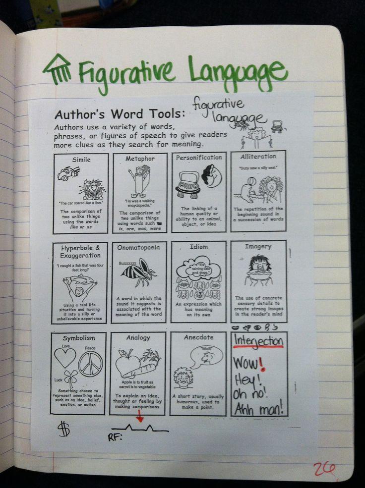 Figurative Language. Grade 4 Week 5