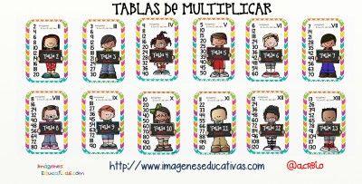 Tablas de Multiplicar Formato Poster