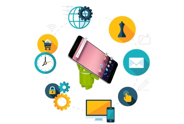 Versatile Dynamic and Excellent Android Application Development services | Thinkwik