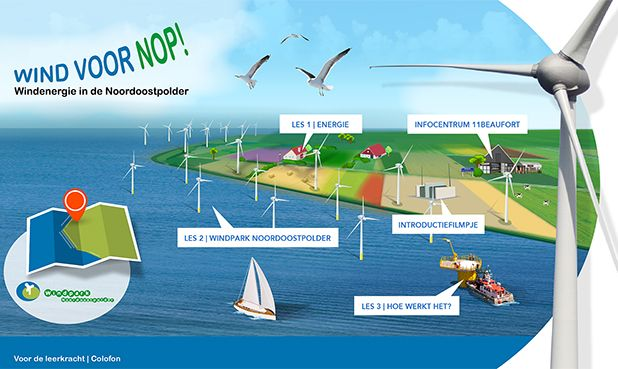 Lesmodule over duurzame energie voor groep 6 t/m 8