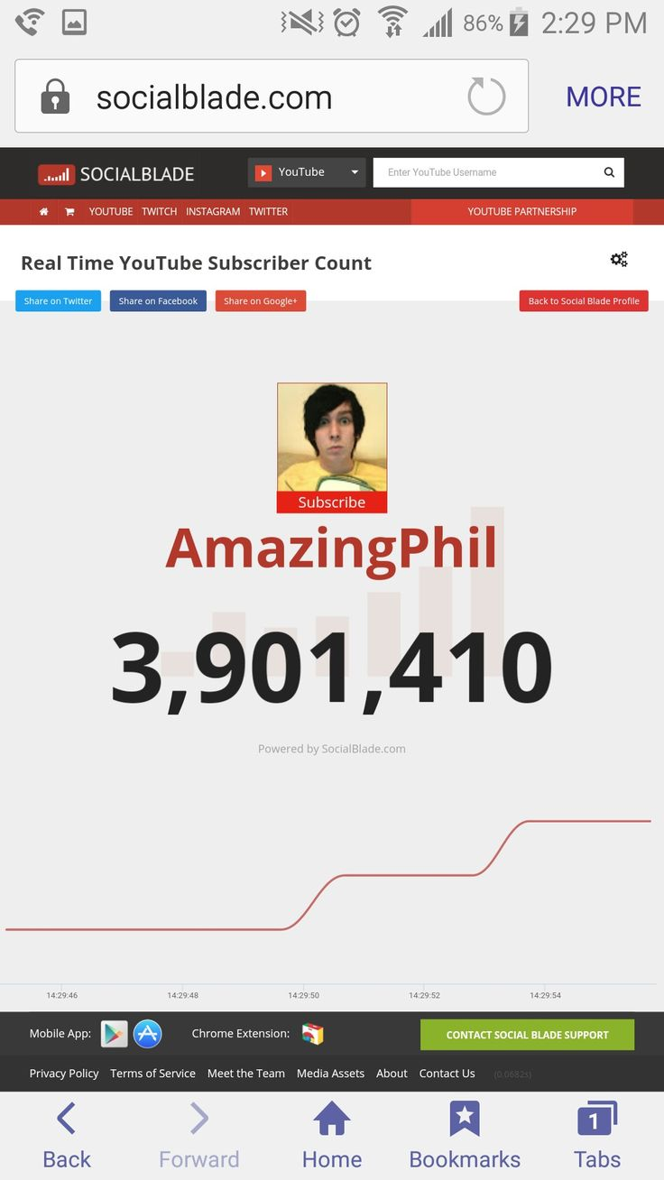 PHIL IS SO CLOSE TO 4M EVERYONE SUBSCRIBE AND GET HIM TO 4M BEFORE 2016 ENDS AND 2017 STARTS!!