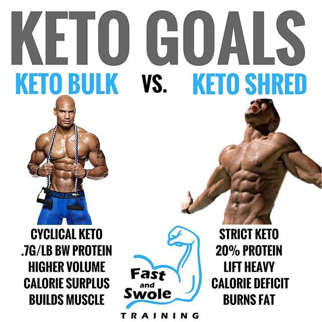 bulking on a no carb diet