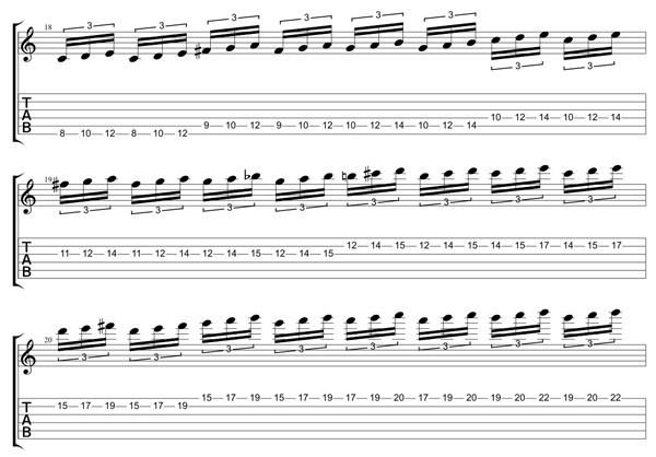 Pantera domination bass tab