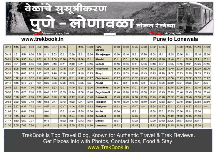 Pune Lonavala Local Latest 2017 Train Time Table FREE PDF Download as well as interesting picnic spots around each railway station from Pune to Lonavala