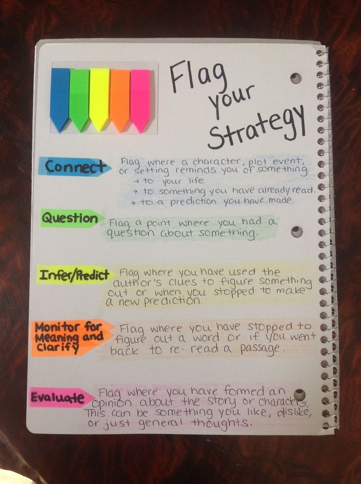 Flagging strategies for reading comprehension. They put the flags directly into the book while reading.