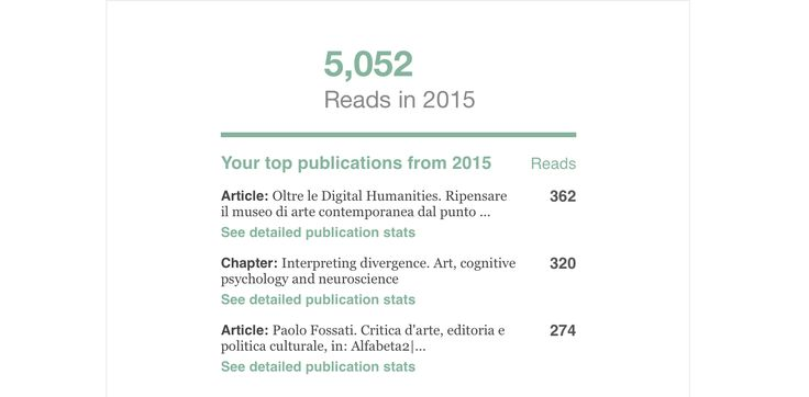 Here are my ‪#‎ResearchGate‬ 2015 stats (here you can find most of my writings, free download #OpenScience):