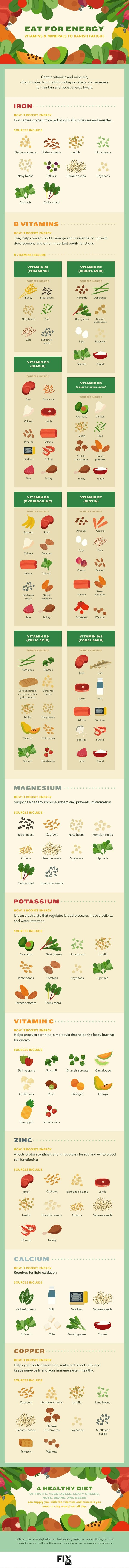 Infographic: Vitamins And Minerals That Your Body Needs To Banish Fatigue - DesignTAXI.com