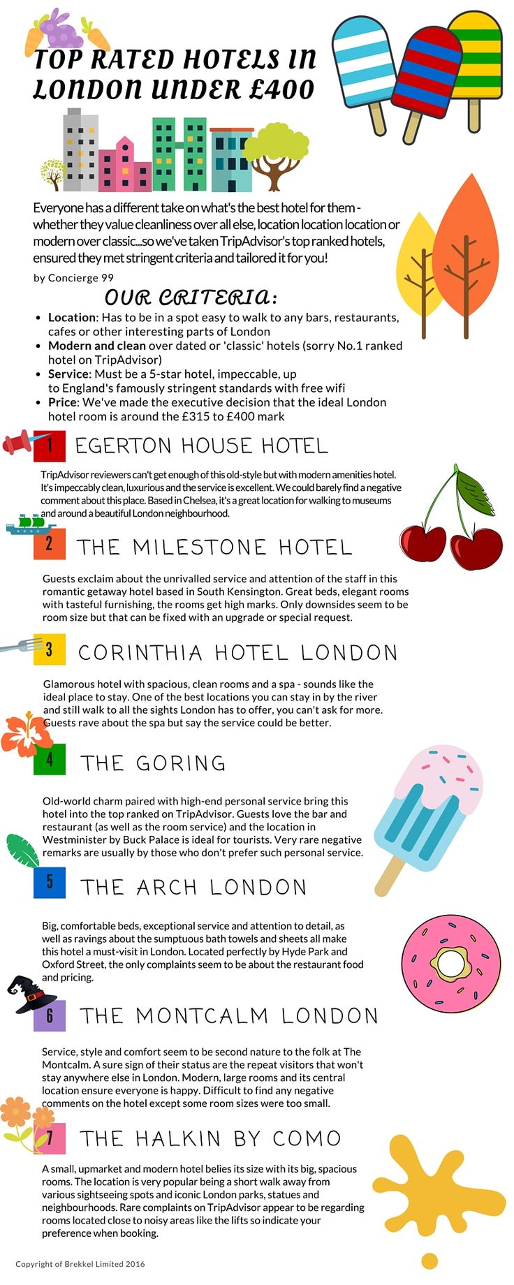 Everyone has a different take on what's the best hotel for them - whether they value cleanliness over all else, location location location or modern over classic...so we've taken TripAdvisor's top ranked hotels, ensured they met stringent criteria and tailored it for you!  Top 5 Guide  Best Hotels in London Best Things to Do in London Best Things to See in London Best of Where to Go in London