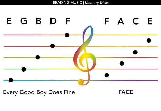 Music Theory Improv Tricks - YouTube