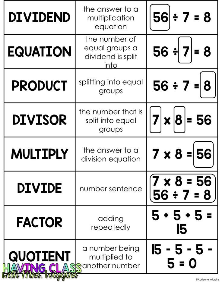 131 best Multiplication and Division images on Pinterest - multiplication chart