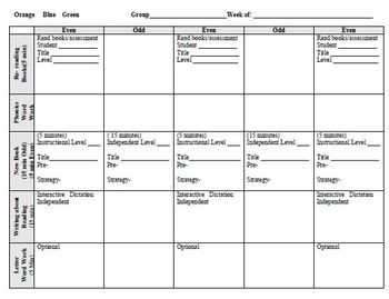 guided reading lesson plan outline