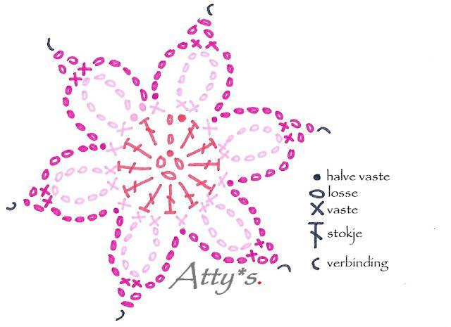 atty's: Reuze Bloemen Sjaal