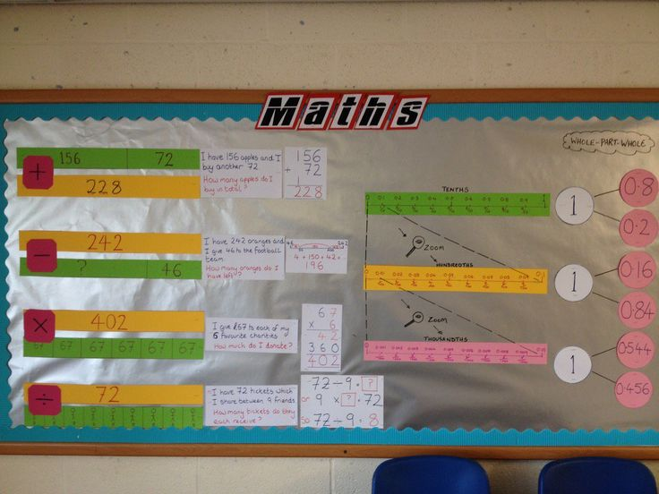 Bar Model Display for maths calculations