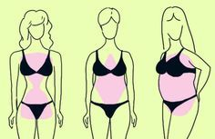 Вы серьезно решили похудеть и вообще привести себя в порядок? Здесь то, что вам нужно знать! Если вы твердо решили, что пора зан...