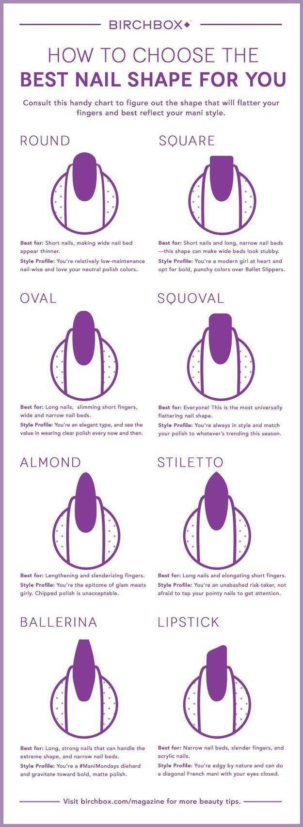 все виды форм ногтей