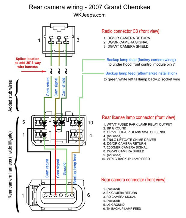 wiring diagram for jeep commander  wiring diagram solid
