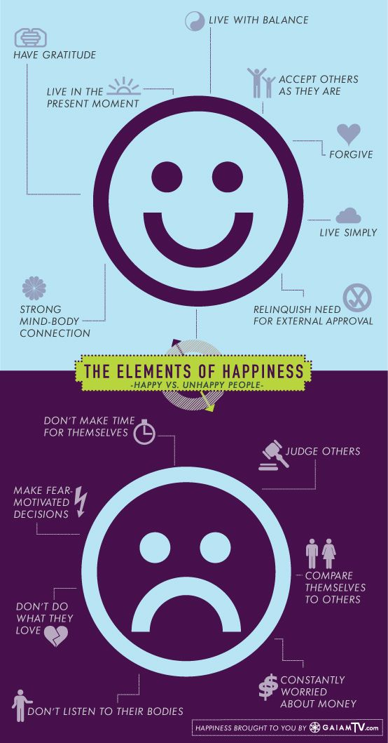 Check out Gaiam TV's happiness video collection for more inspiration - http://www.gaiamtv.com/category/personal-development-videos/happiness?chan=Pinterest_source=Pinterest_HappyInfographic_medium=Social_campaign=10day