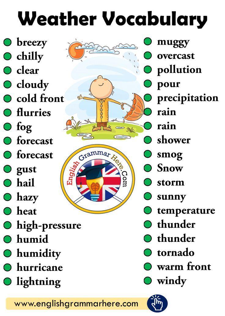 Weather Vocabulary List English Grammar Here English Anglais Vocabulary Esl Efl Coursanglais Weather Vocabulary English Vocabulary Words English Vocab