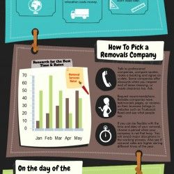 All about moving and relocating your office.