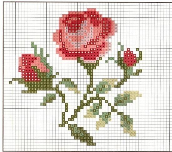 Rose cross stitch chart.