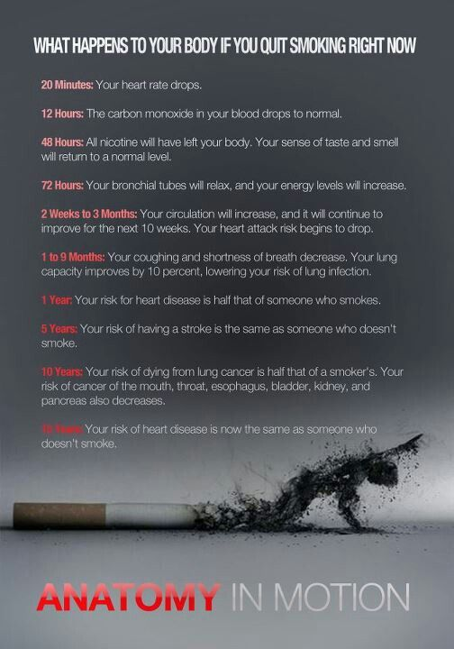 """It's easy to quit smoking, I've done it a million times"" <--- This though. That's my problem."