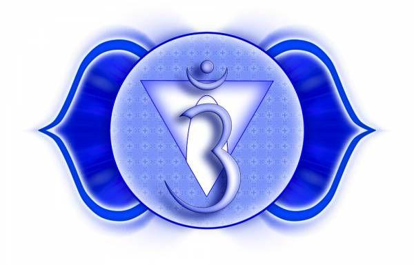 chakras, sixth sense, sixth chakra, ajna, ajna chakra, 6th chakra, 6th sense