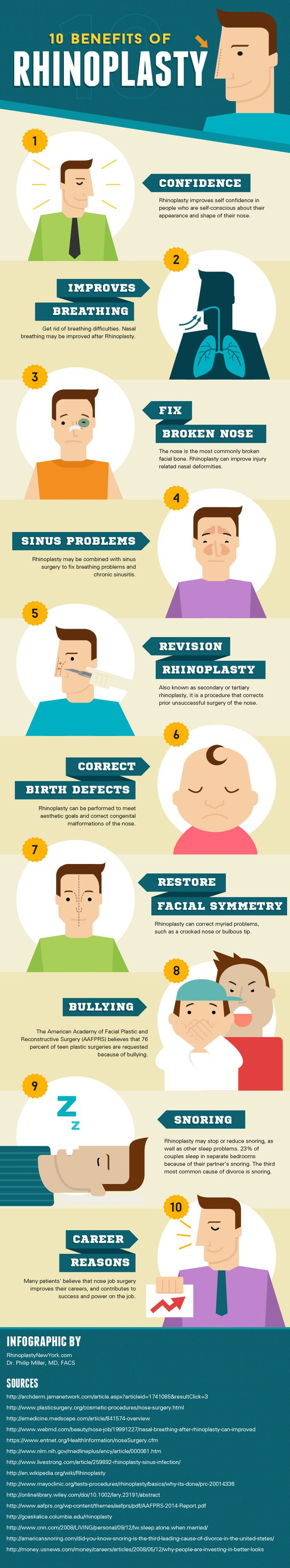 best ideas about rhinoplasty surgery nose job dr philip miller highlights the 10 benefits of rhinoplasty in his most recent infographic