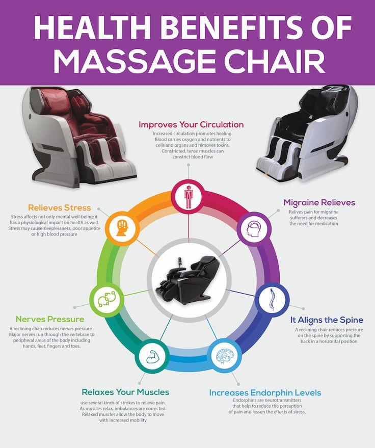 Health Benefits Of Massage Chair