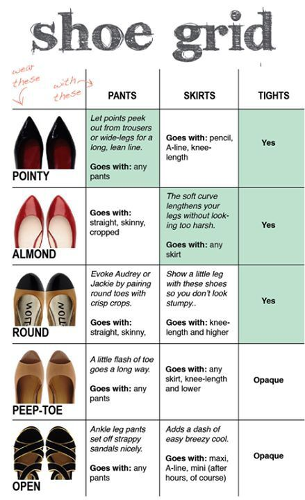 Shoe story !                                                                                                                                                      More