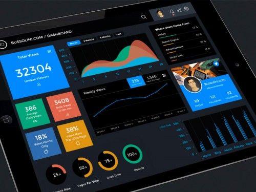 iPad Dashboard UI Design Kit PSD