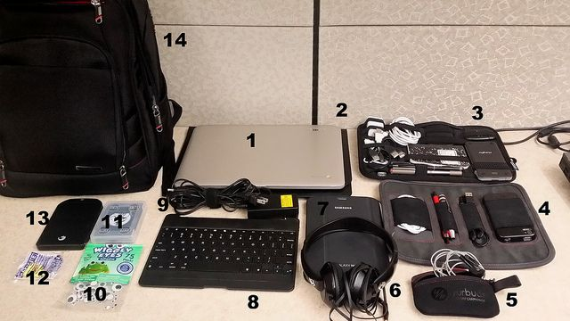 The System Administrator's Organized Backpack