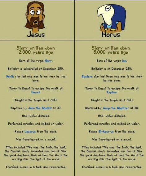 History repeats it's self