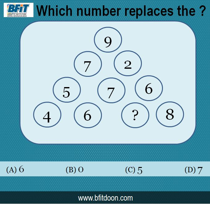 #Riddle #Puzzle #BrainTest #MathQuiz www.bfitdoon.com