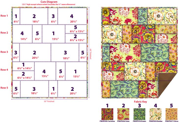 FreeSpirit-Rowan 10&10 Series: Patchwork Floral Throw in Philip Jacobs/September 12 Collection | Sew4Home
