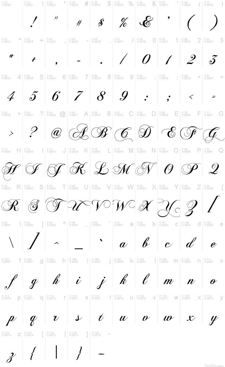 Loading   Lettering fonts, Creative lettering, Lettering design