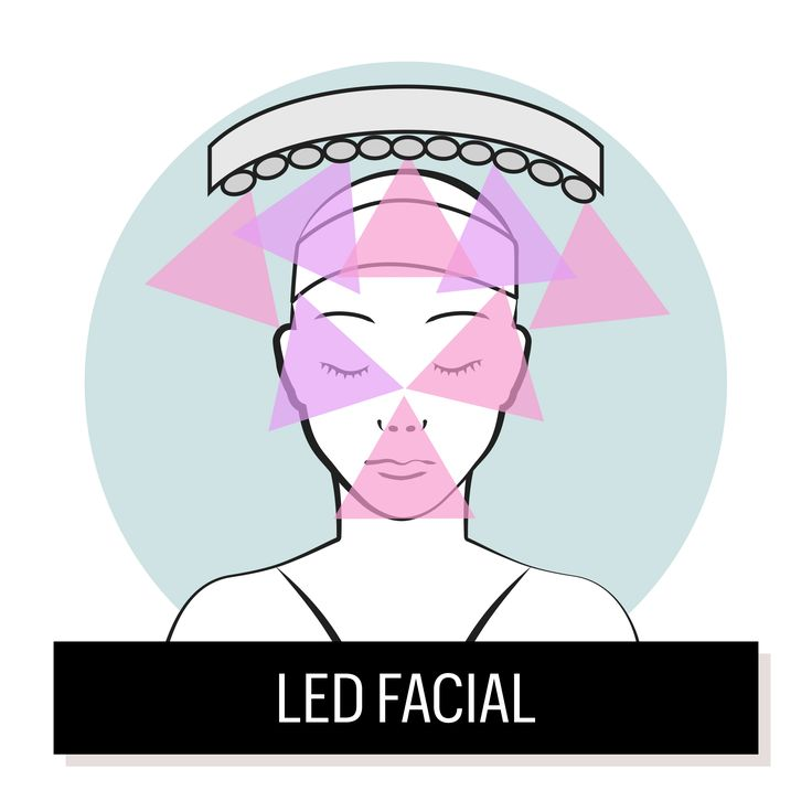 An LED facial, AKA Color Light Therapy, is notorious for treating acne and reversing the signs of aging. The pain-free technique emits special light to stimulate cell regrowth, improving overall complexion (especially if you suffer from redness), reducing the appearance of sunspots/fine lines, and filling in wrinkles.   - MarieClaire.com