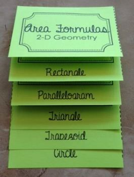 Area of 2-D Figures (Foldable) - Lisa Davenport - TeachersPayTeachers.com