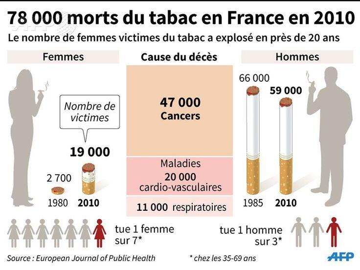 le Tabac en France